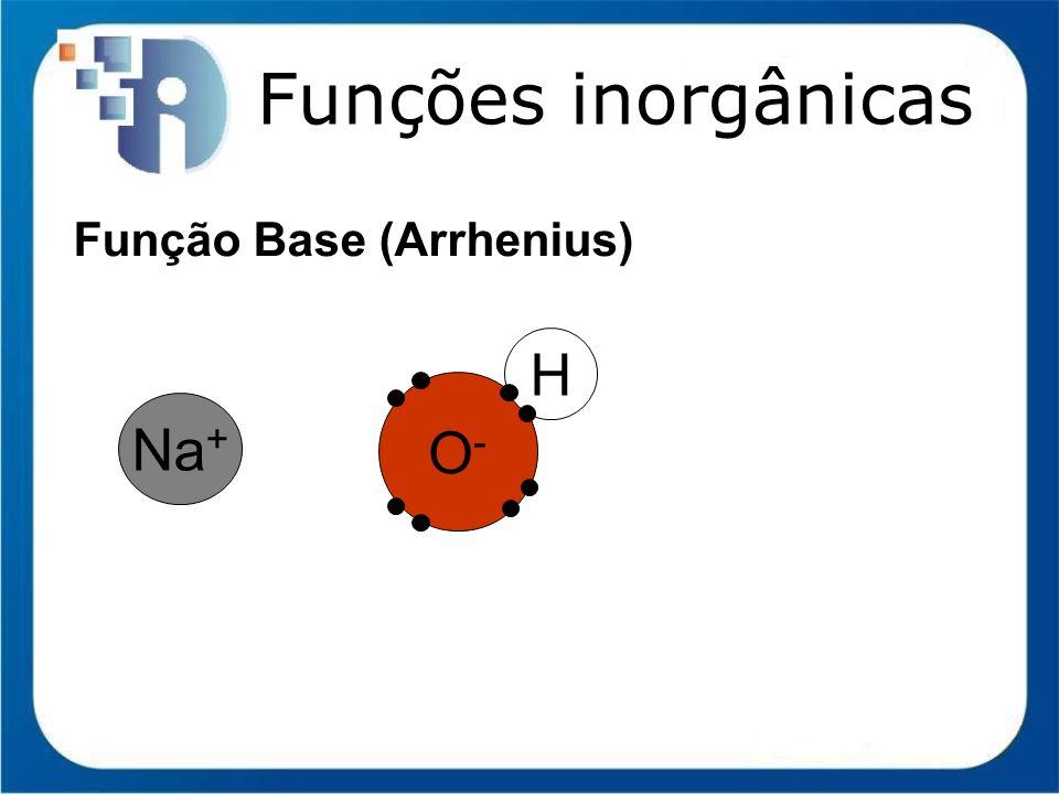 Funções inorgânicas Função Base (Arrhenius) H O- Na+