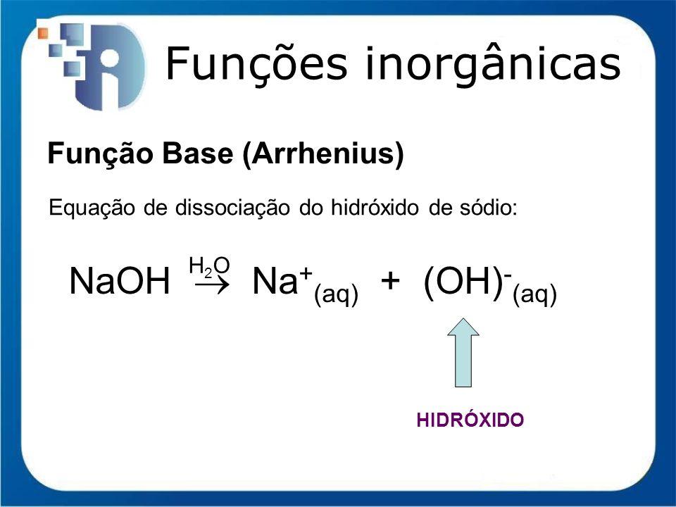 Funções inorgânicas NaOH  Na+(aq) + (OH)-(aq) Função Base (Arrhenius)