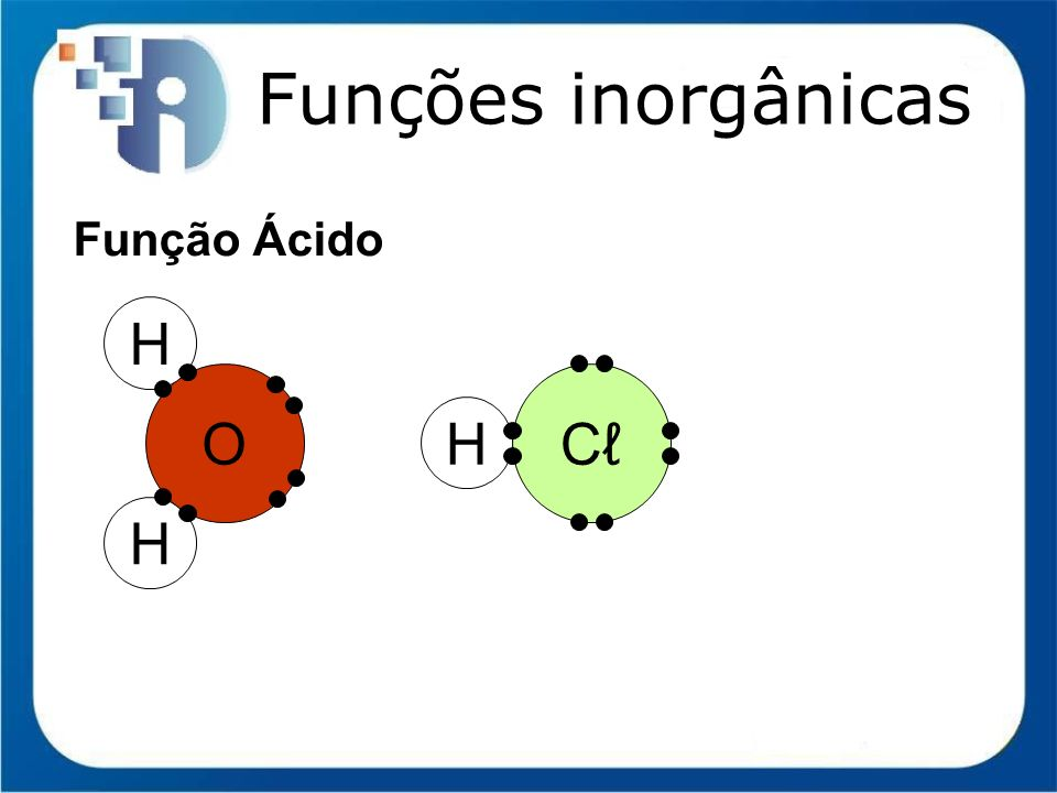 Funções inorgânicas Função Ácido H O Cℓ H H