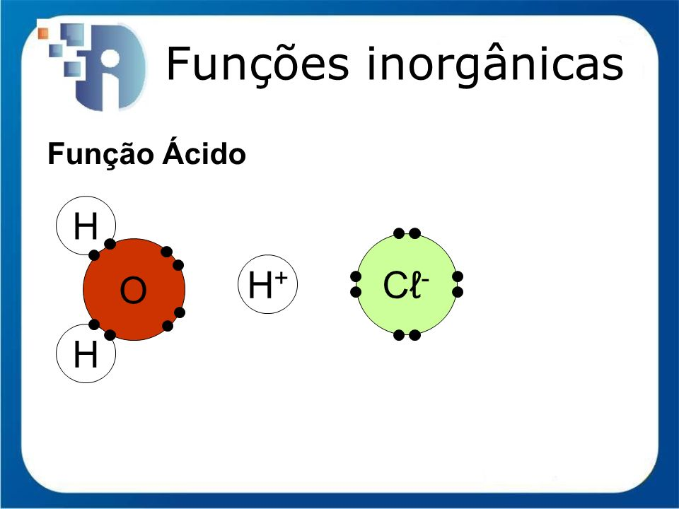 Funções inorgânicas Função Ácido H Cℓ- O H+ H