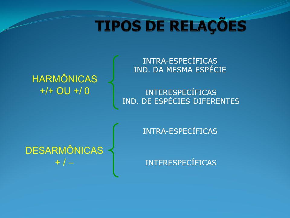 IND. DE ESPÉCIES DIFERENTES