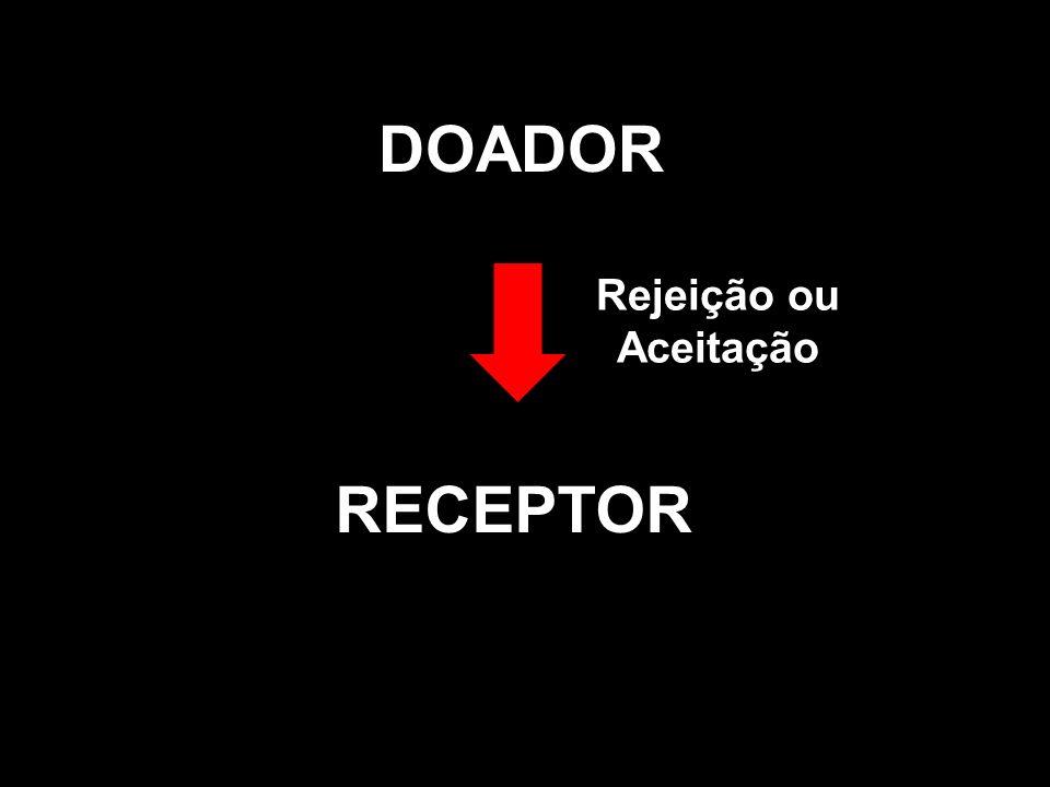 DOADOR Rejeição ou Aceitação RECEPTOR