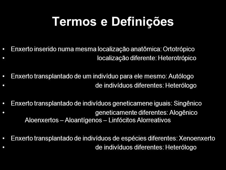 Termos e Definições Enxerto inserido numa mesma localização anatômica: Ortotrópico. localização diferente: Heterotrópico.