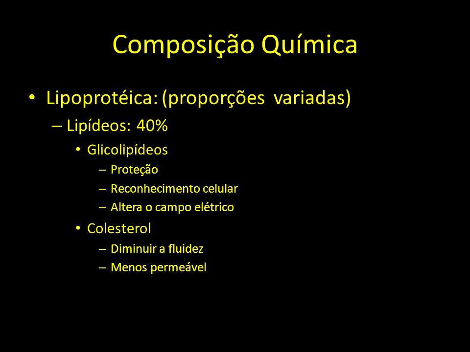 Composição Química Lipoprotéica: (proporções variadas) Lipídeos: 40%