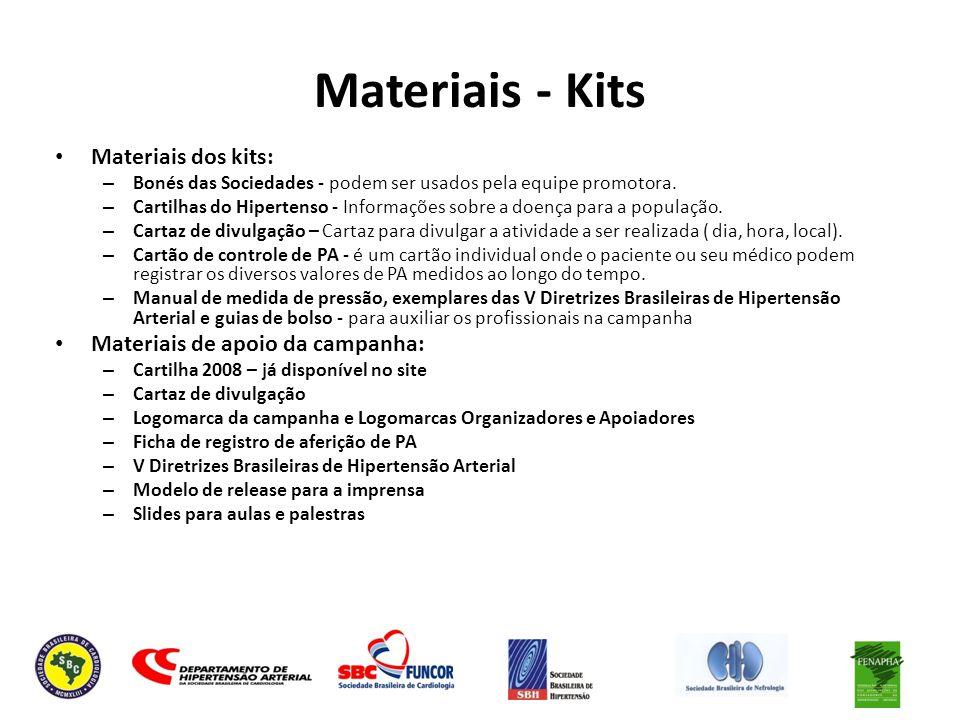 Materiais - Kits Materiais dos kits: Materiais de apoio da campanha: