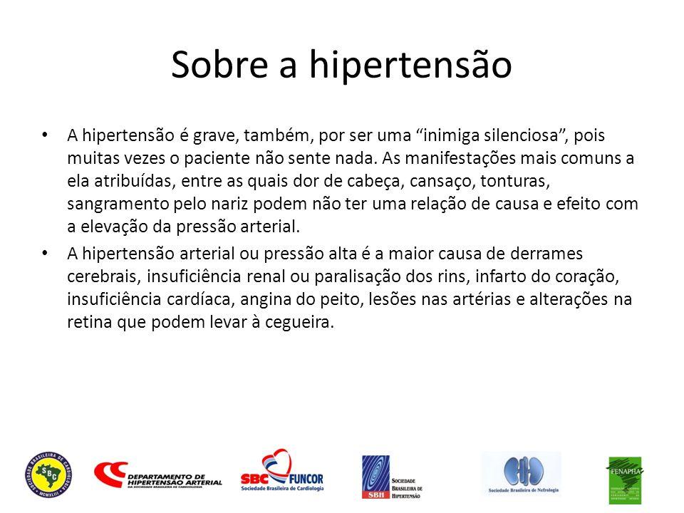 Sobre a hipertensão