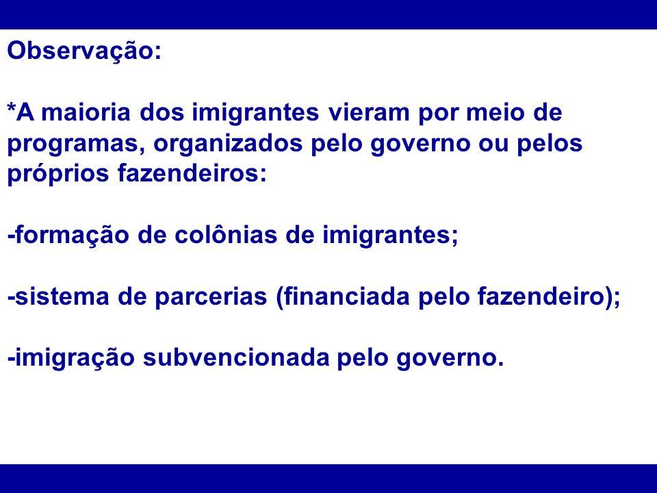 Observação: *A maioria dos imigrantes vieram por meio de programas, organizados pelo governo ou pelos próprios fazendeiros: