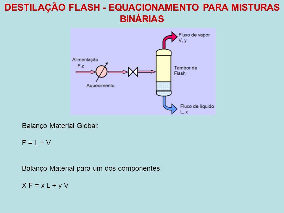 DESTILAÇÃO FLASH - EQUACIONAMENTO PARA MISTURAS BINÁRIAS