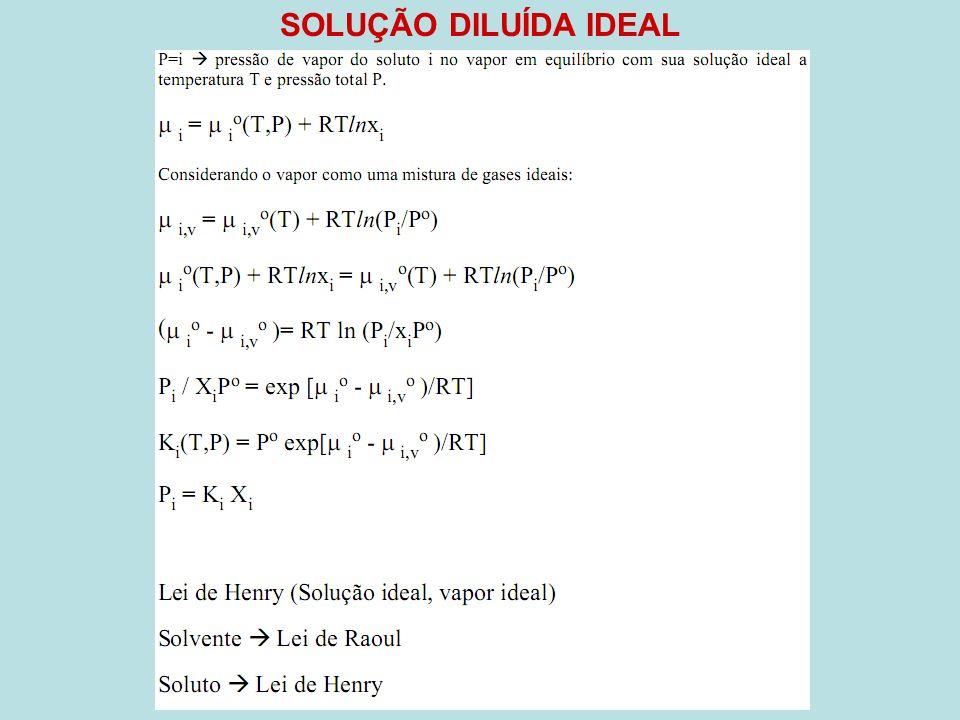 SOLUÇÃO DILUÍDA IDEAL