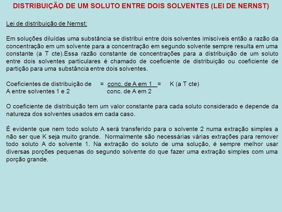 DISTRIBUIÇÃO DE UM SOLUTO ENTRE DOIS SOLVENTES (LEI DE NERNST)