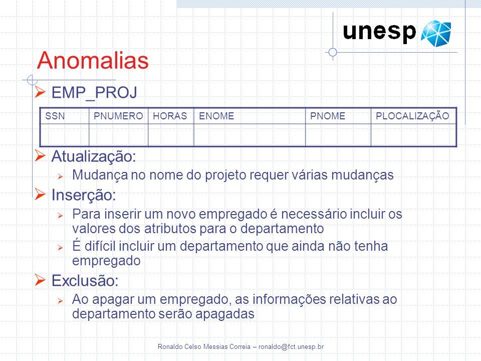 Ronaldo Celso Messias Correia – ronaldo@fct.unesp.br