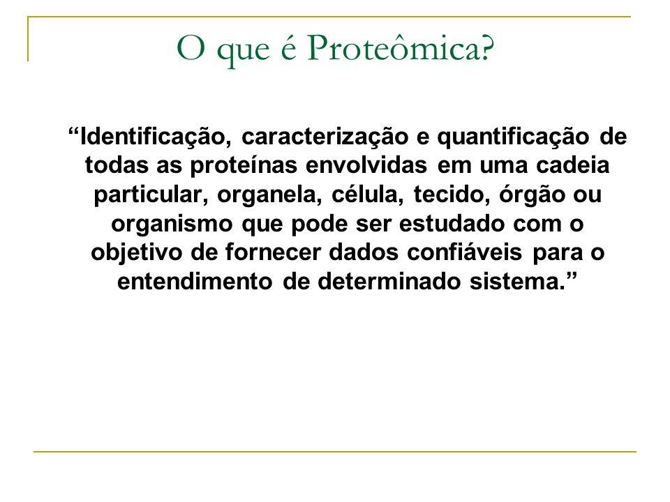 O que é Proteômica