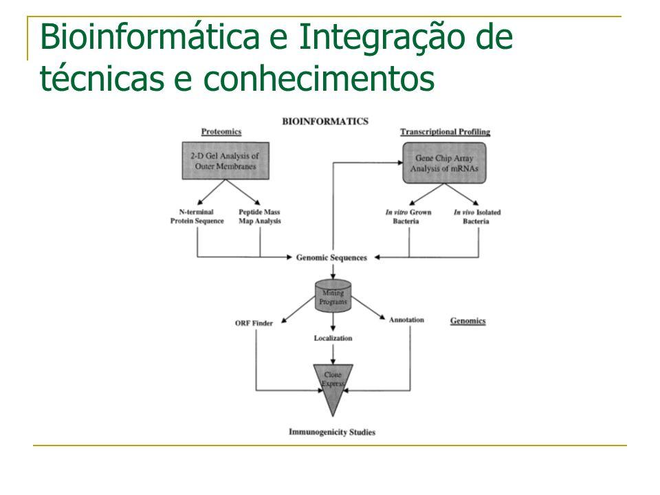 Bioinformática e Integração de técnicas e conhecimentos