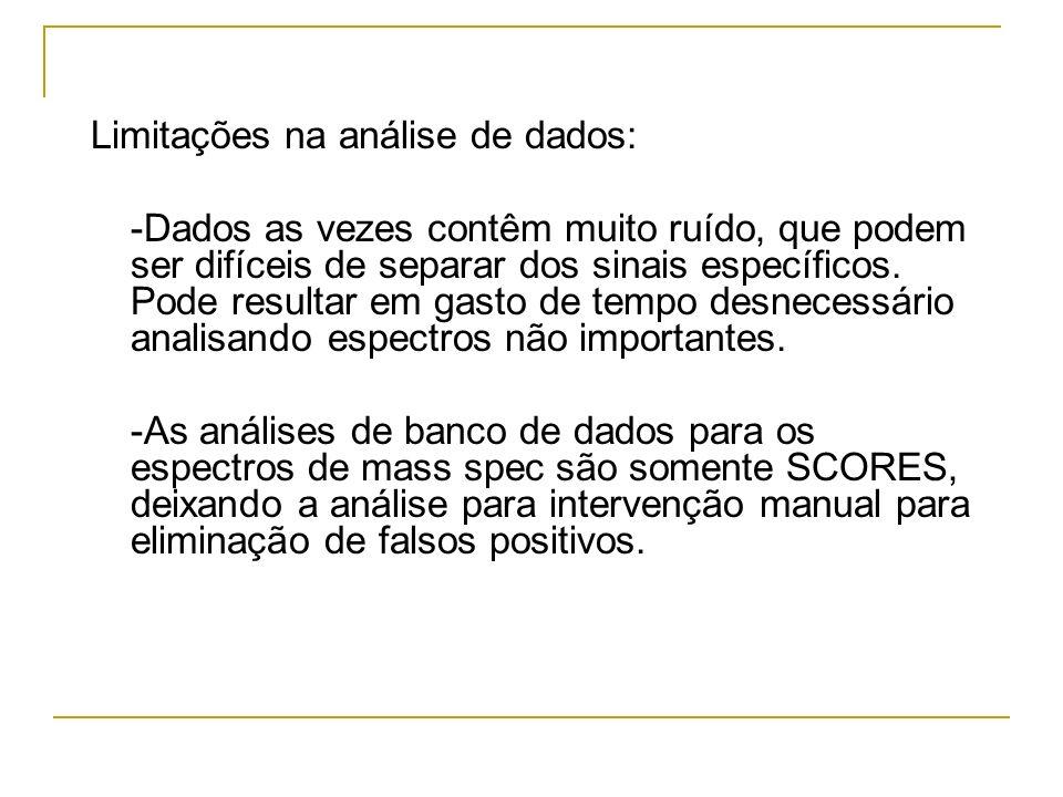 Limitações na análise de dados: