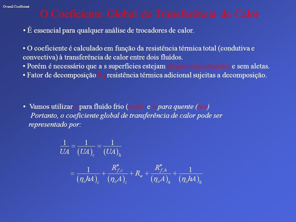 O Coeficiente Global de Transferência de Calor