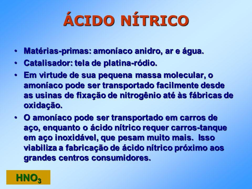 ÁCIDO NÍTRICO HNO3 Matérias-primas: amoníaco anidro, ar e água.