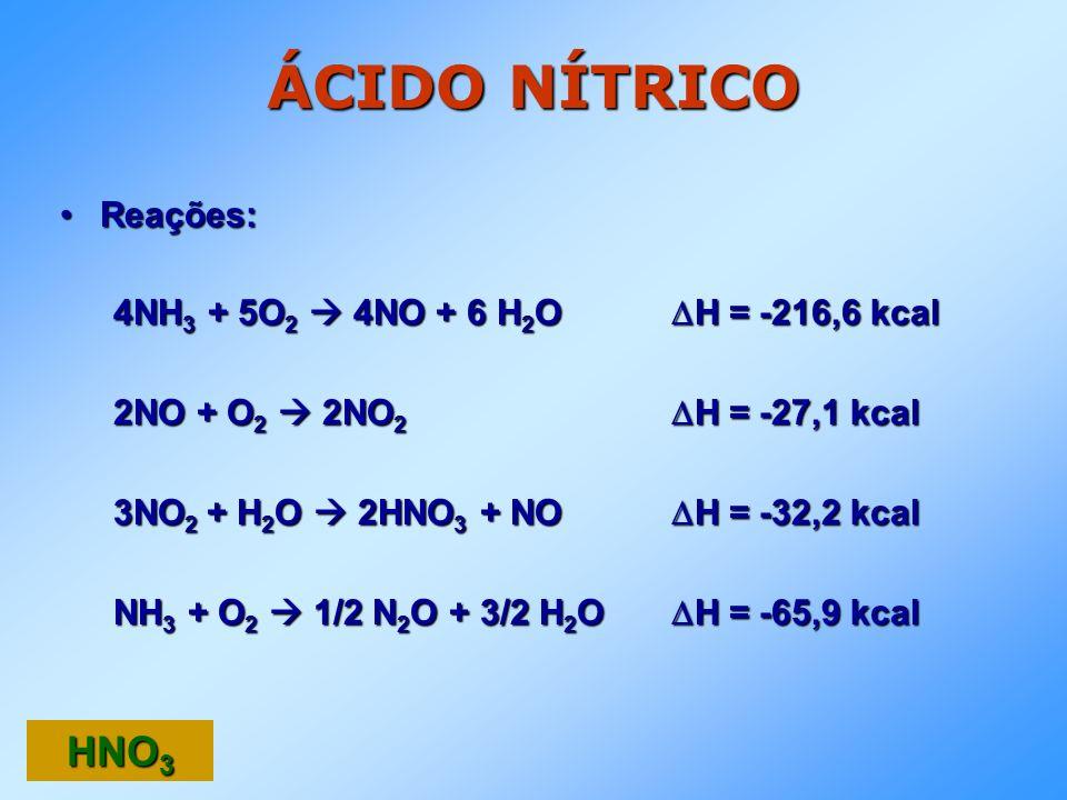 ÁCIDO NÍTRICO HNO3 Reações: 4NH3 + 5O2  4NO + 6 H2O DH = -216,6 kcal