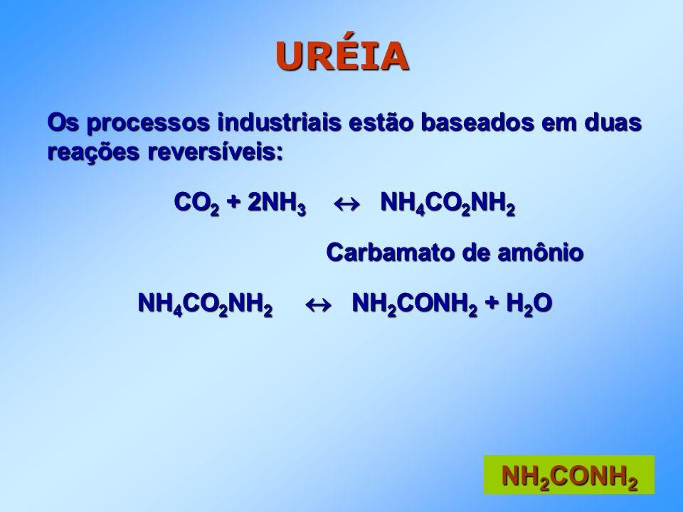 URÉIA Os processos industriais estão baseados em duas reações reversíveis: CO2 + 2NH3  NH4CO2NH2.