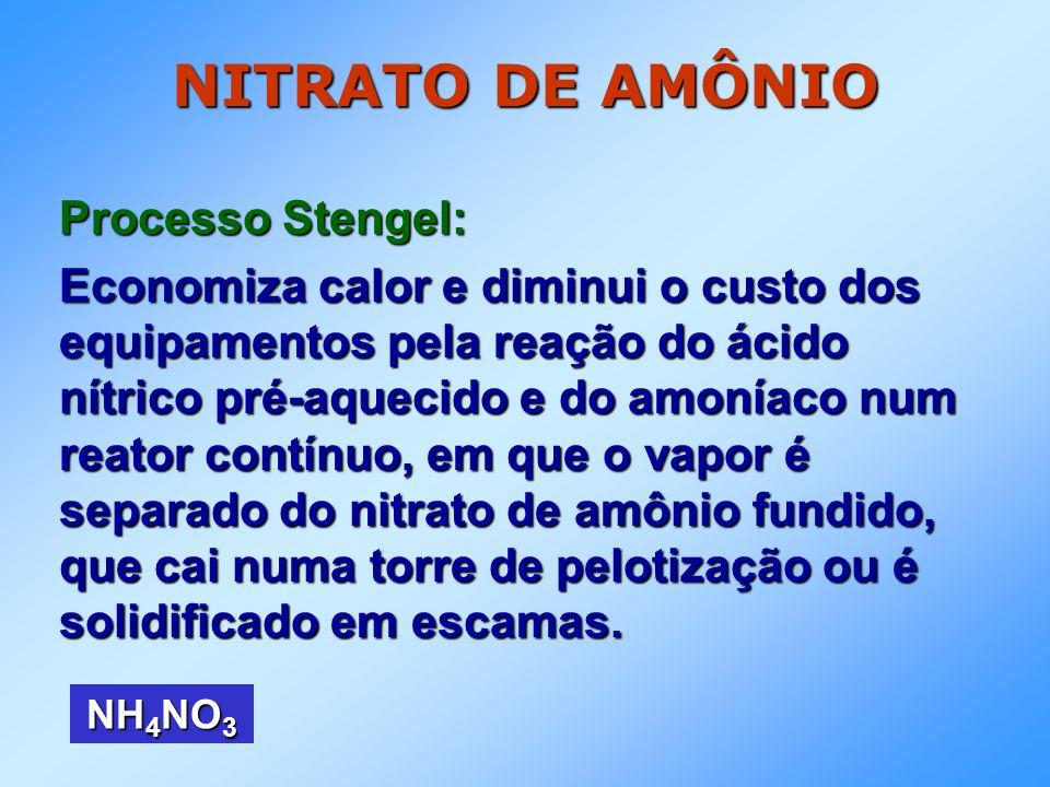 NITRATO DE AMÔNIO Processo Stengel: