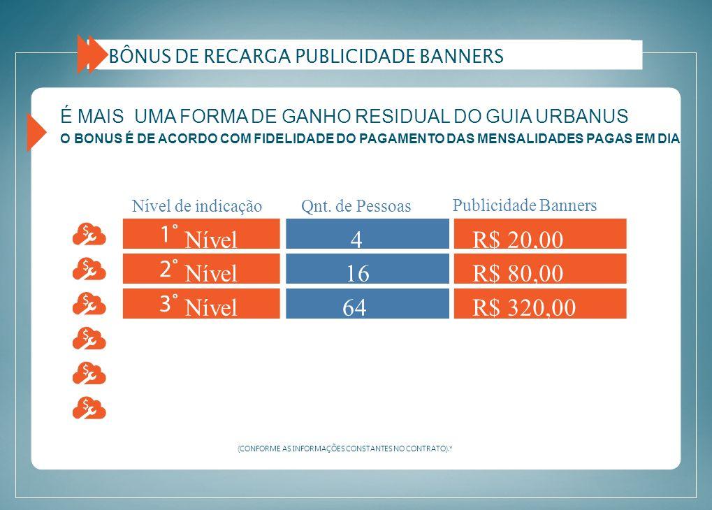 É MAIS UMA FORMA DE GANHO RESIDUAL DO GUIA URBANUS