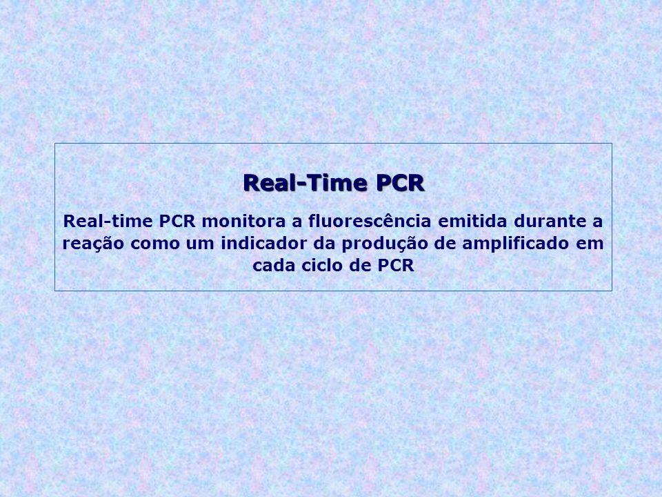Real-Time PCR Real-time PCR monitora a fluorescência emitida durante a reação como um indicador da produção de amplificado em cada ciclo de PCR.
