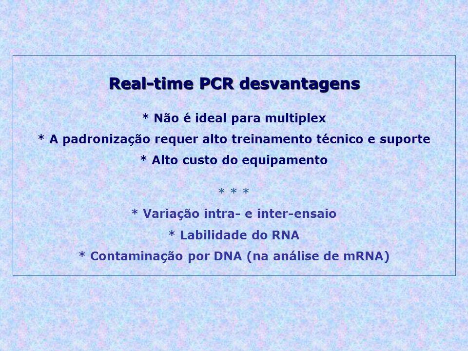 Real-time PCR desvantagens