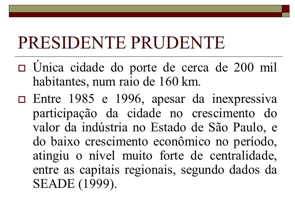 PRESIDENTE PRUDENTE Única cidade do porte de cerca de 200 mil habitantes, num raio de 160 km.