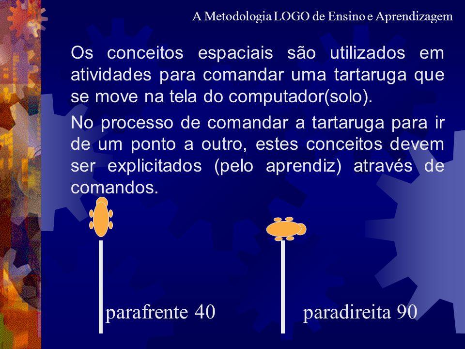 parafrente 40 paradireita 90