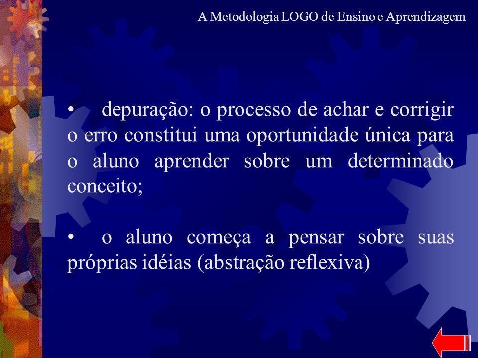 A Metodologia LOGO de Ensino e Aprendizagem