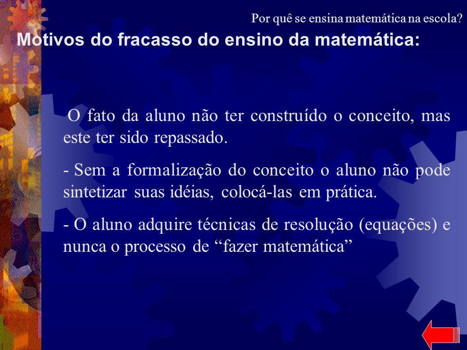 Motivos do fracasso do ensino da matemática: