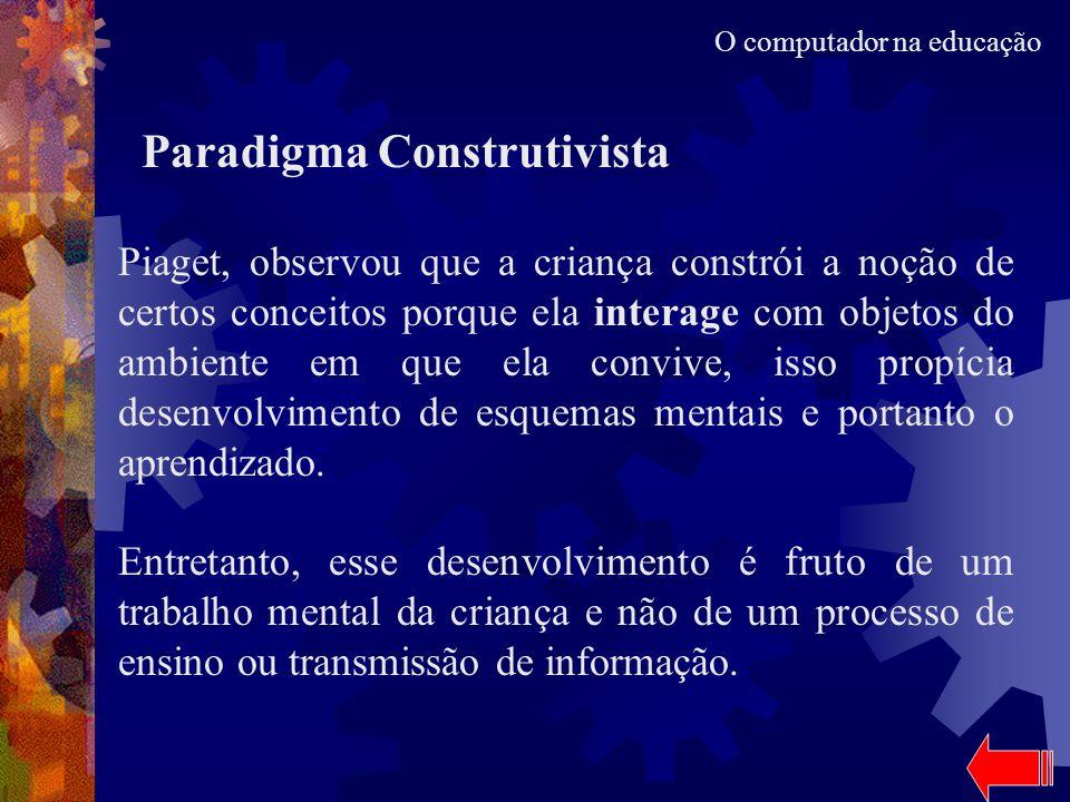 Paradigma Construtivista
