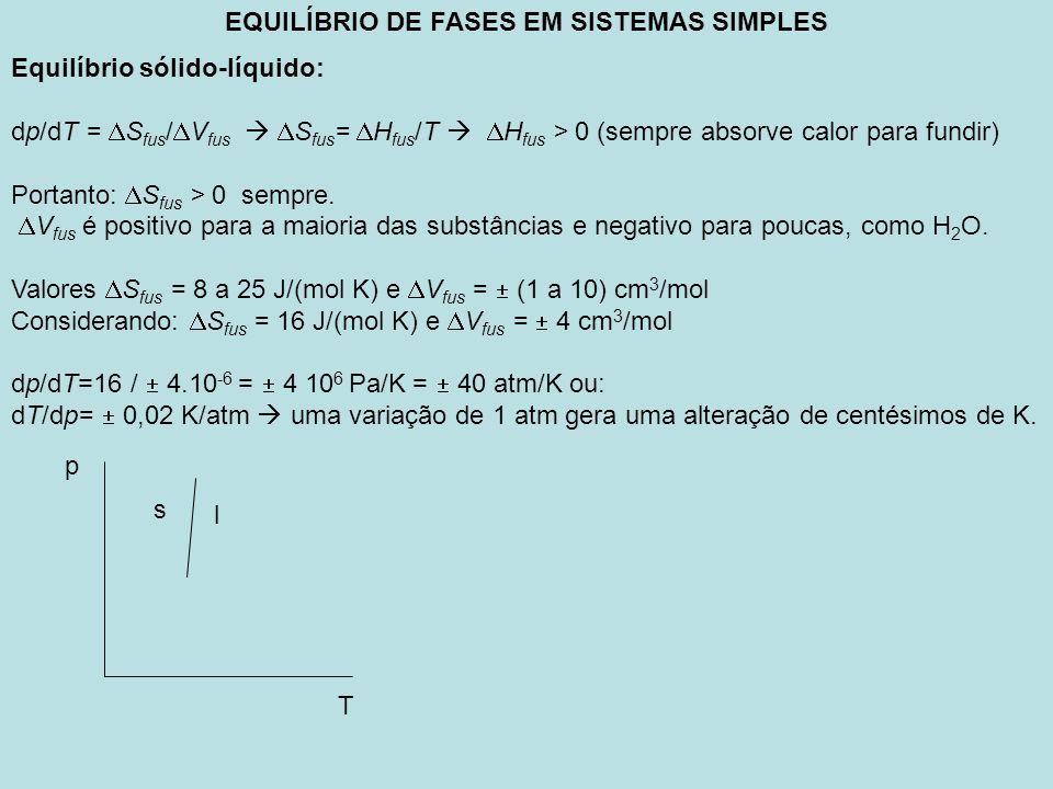 EQUILÍBRIO DE FASES EM SISTEMAS SIMPLES