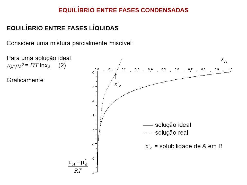 EQUILÍBRIO ENTRE FASES CONDENSADAS