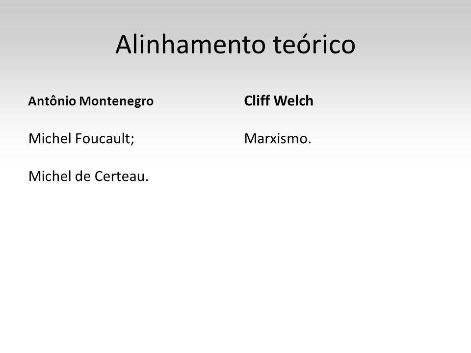 Alinhamento teórico Cliff Welch Michel Foucault; Michel de Certeau.