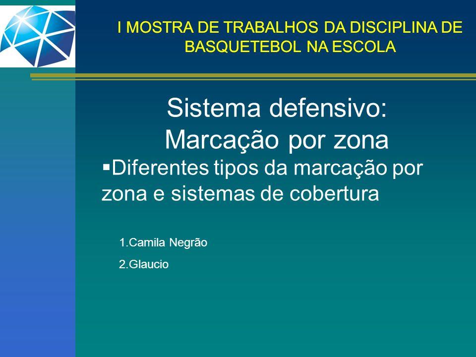 Sistema defensivo: Marcação por zona