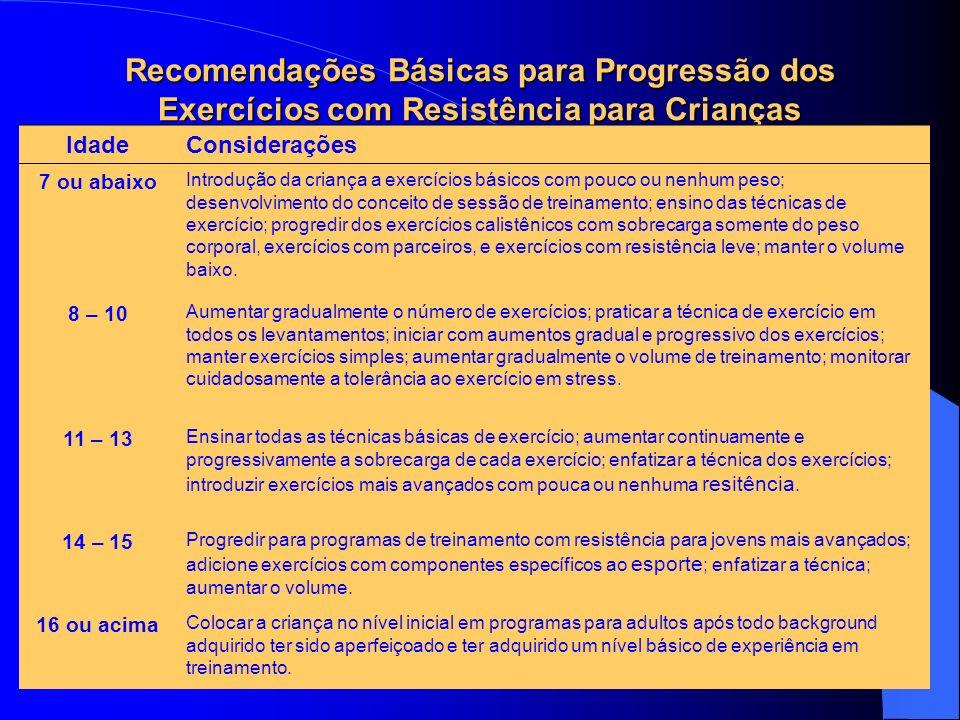 Recomendações Básicas para Progressão dos Exercícios com Resistência para Crianças