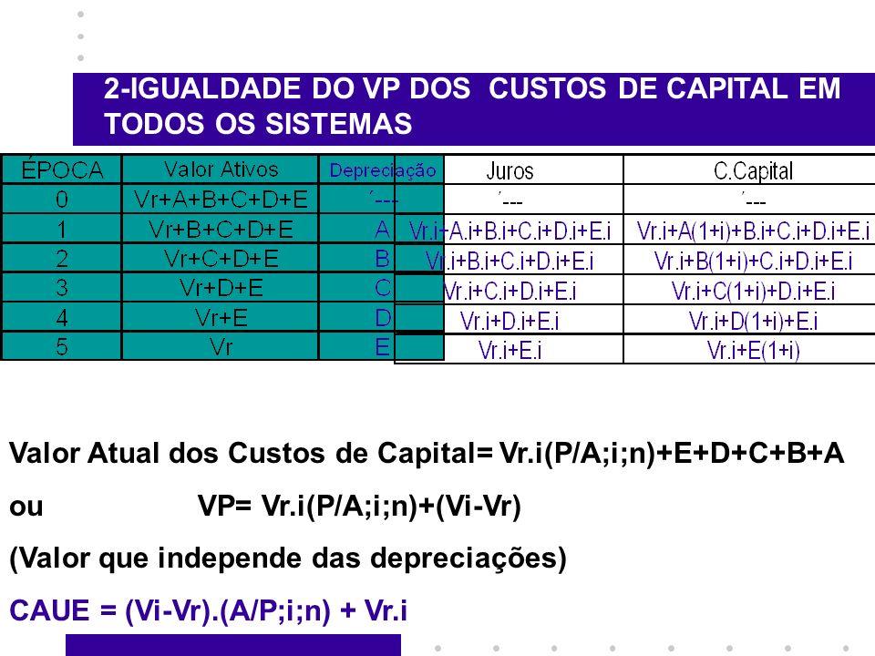 2-IGUALDADE DO VP DOS CUSTOS DE CAPITAL EM TODOS OS SISTEMAS