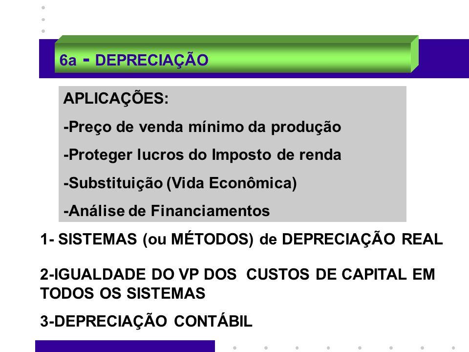 6a - DEPRECIAÇÃO APLICAÇÕES: -Preço de venda mínimo da produção. -Proteger lucros do Imposto de renda.