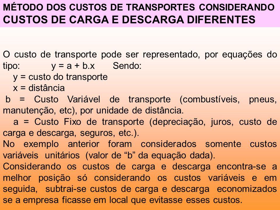 MÉTODO DOS CUSTOS DE TRANSPORTES CONSIDERANDO CUSTOS DE CARGA E DESCARGA DIFERENTES