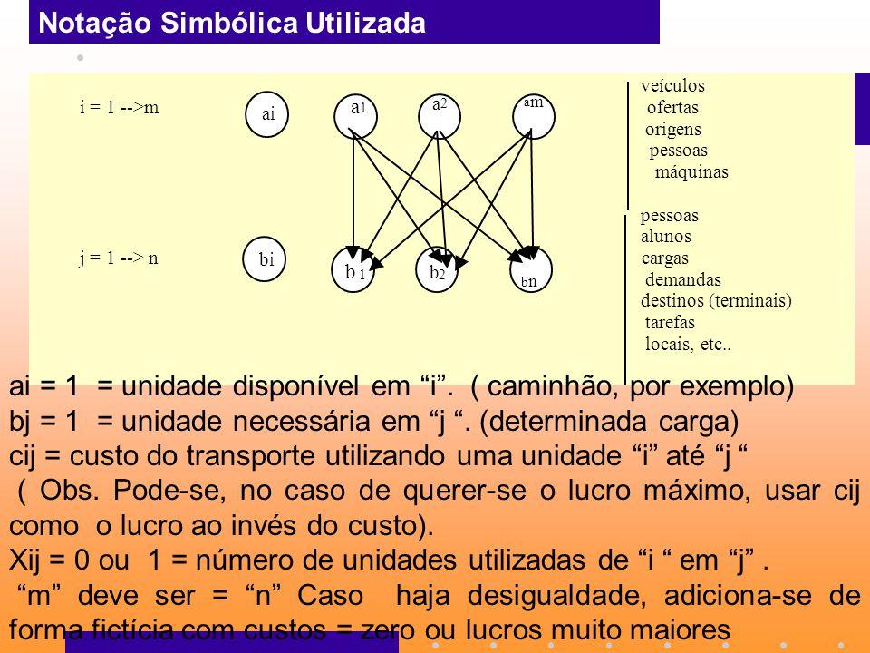 Notação Simbólica Utilizada