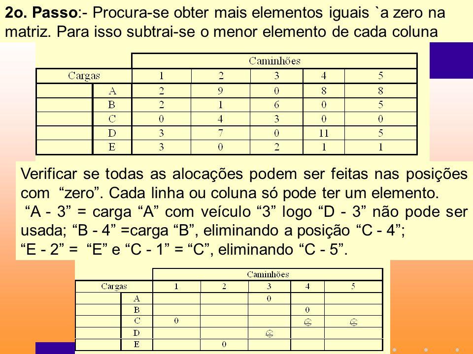 2o. Passo:- Procura-se obter mais elementos iguais `a zero na matriz