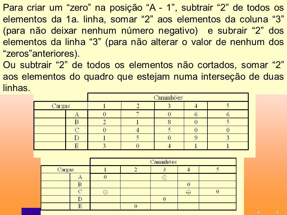 Para criar um zero na posição A - 1 , subtrair 2 de todos os elementos da 1a. linha, somar 2 aos elementos da coluna 3 (para não deixar nenhum número negativo) e subrair 2 dos elementos da linha 3 (para não alterar o valor de nenhum dos zeros anteriores).
