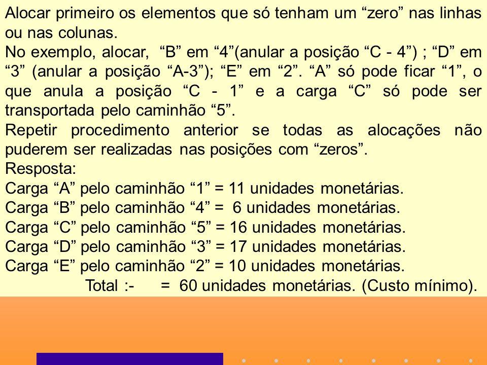 Alocar primeiro os elementos que só tenham um zero nas linhas ou nas colunas.