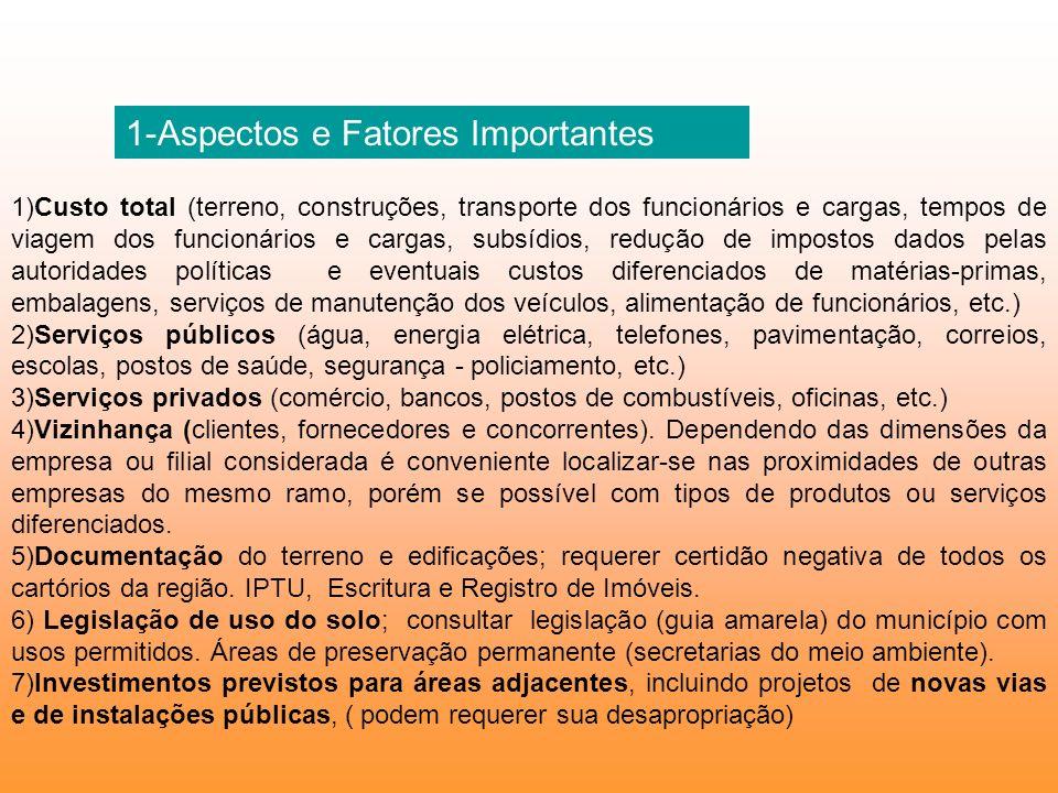 1-Aspectos e Fatores Importantes