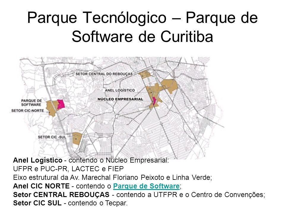 Parque Tecnólogico – Parque de Software de Curitiba