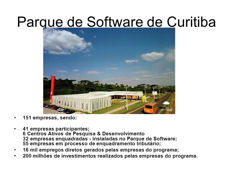 Parque de Software de Curitiba