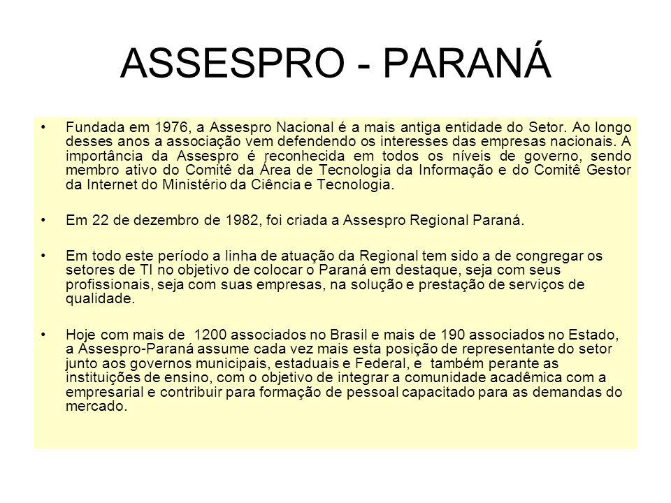 ASSESPRO - PARANÁ