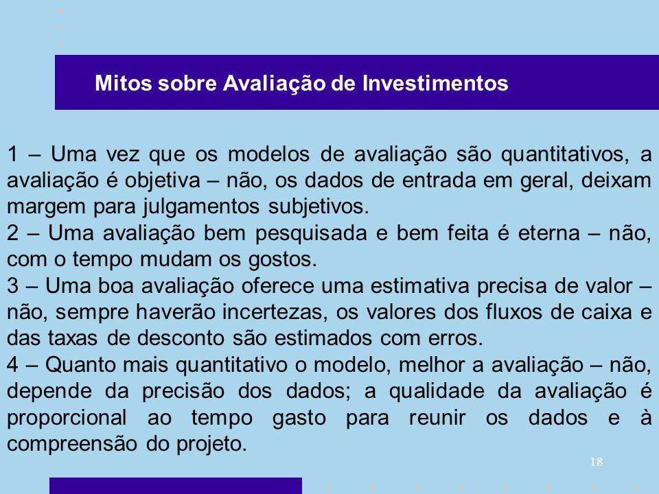 Mitos sobre Avaliação de Investimentos