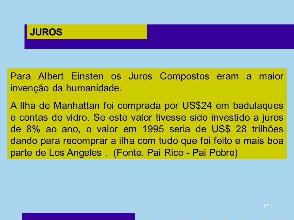 JUROS Para Albert Einsten os Juros Compostos eram a maior invenção da humanidade.