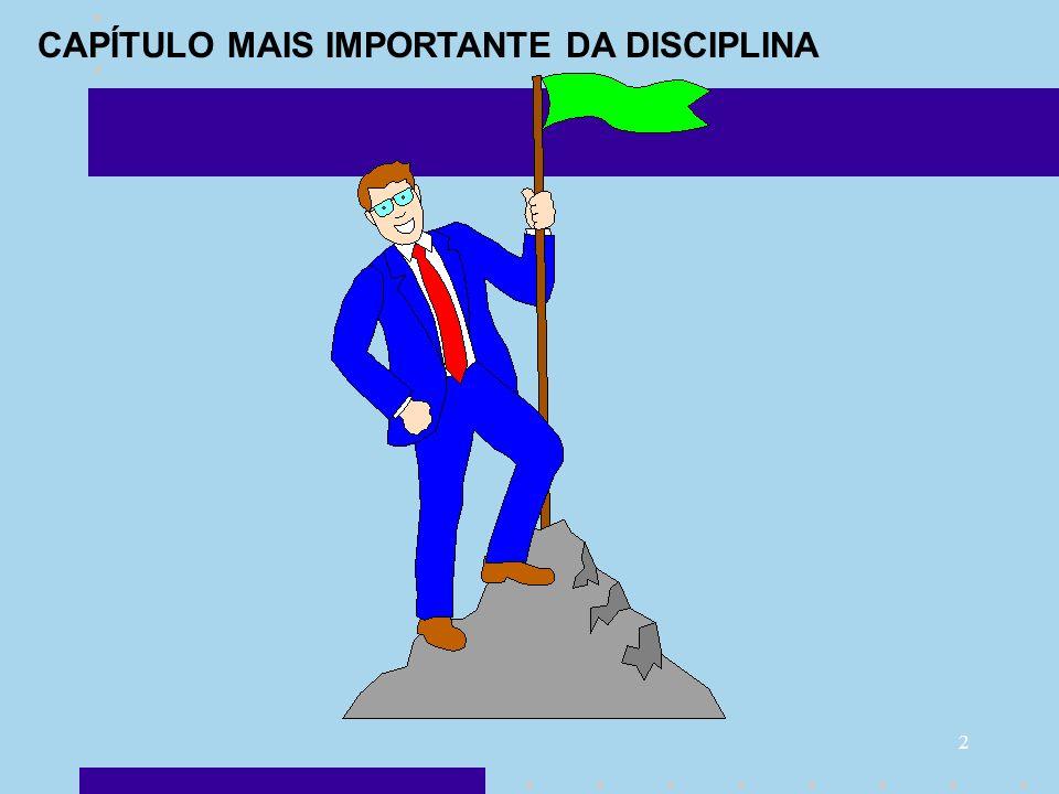 CAPÍTULO MAIS IMPORTANTE DA DISCIPLINA